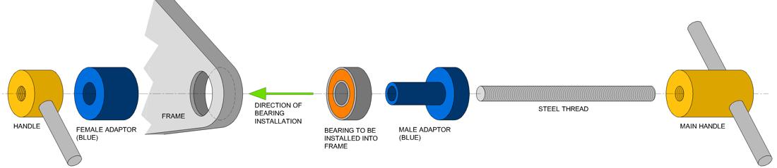 BearingProTools Extracteur de roulement de p/édalier